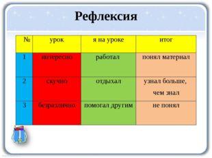 Рефлексия № урок я на уроке итог 1 интересно работал понял материал 2 скучно