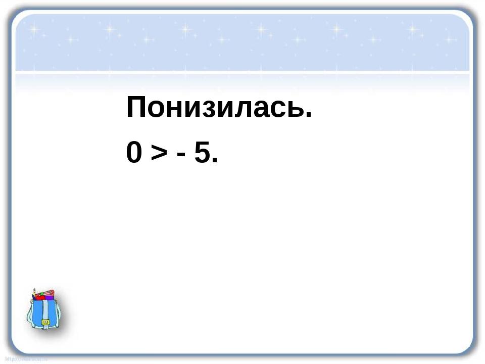 Понизилась. 0 > - 5.