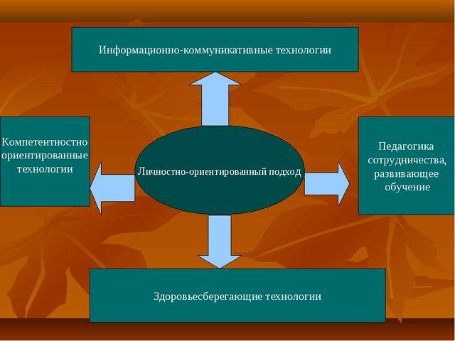 Личностно-ориентированный подход Информационно-коммуникативные технологии Здо...
