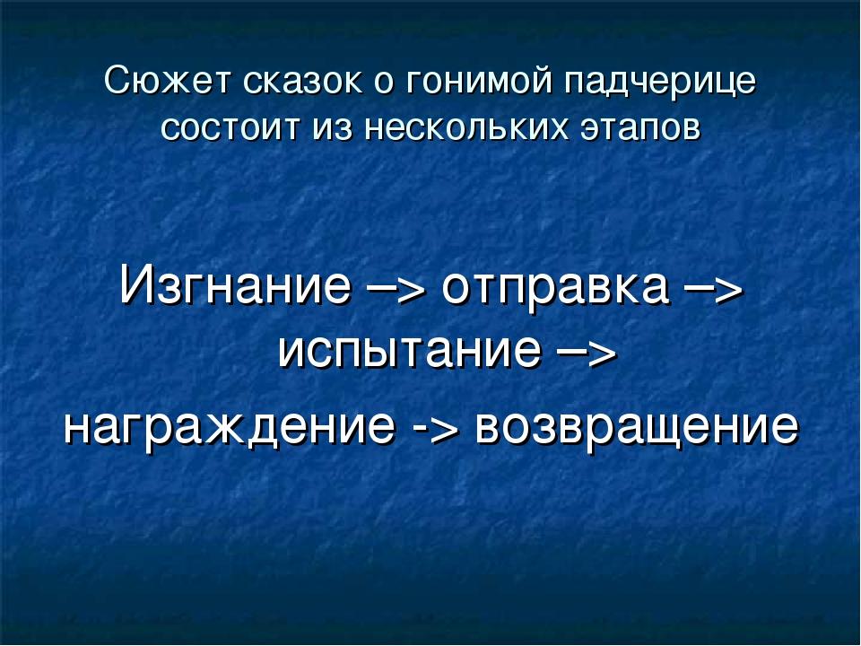Сюжет сказок о гонимой падчерице состоит из нескольких этапов Изгнание –> отп...