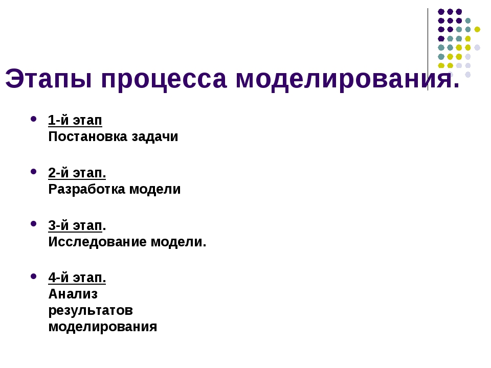 Этапы процесса моделирования. 1-й этап Постановка задачи 2-й этап. Разработка...