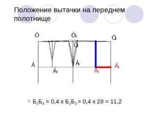 Положение вытачки на переднем полотнище Б1Б4 = 0,4 х Б1Б2 = 0,4 х 28 = 11,2