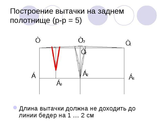 Построение вытачки на заднем полотнище (р-р = 5) Длина вытачки должна не дохо...