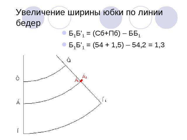 Увеличение ширины юбки по линии бедер Б1Б'1 = (Сб+Пб) – ББ1 Б1Б'1 = (54 + 1,5...
