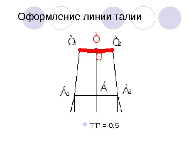 Оформление линии талии ТТ' = 0,5