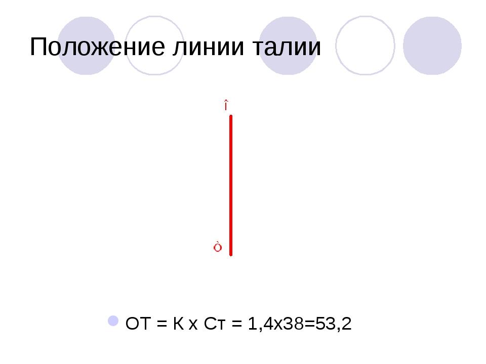 Положение линии талии ОТ = К х Ст = 1,4х38=53,2