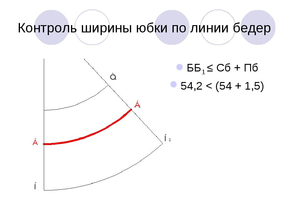 Контроль ширины юбки по линии бедер ББ1 ≤ Сб + Пб 54,2 < (54 + 1,5)