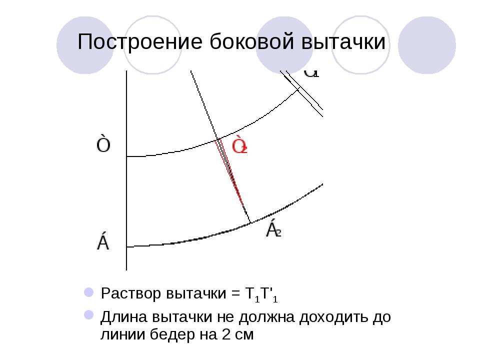Построение боковой вытачки Раствор вытачки = Т1Т'1 Длина вытачки не должна до...