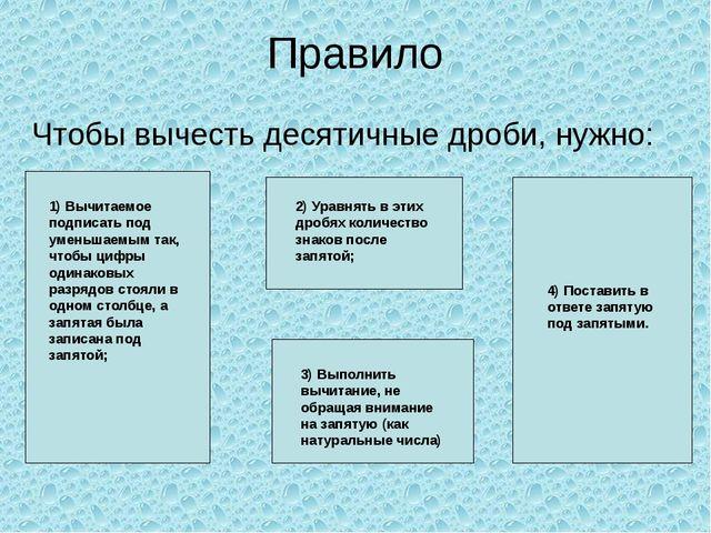 Правило Чтобы вычесть десятичные дроби, нужно: 1) Вычитаемое подписать под ум...