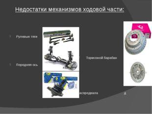 Недостатки механизмов ходовой части: Рулевые тяги Тормозной барабан попнропио