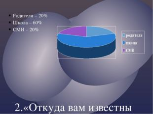 Родители – 20% Школа – 60% СМИ – 20% 2.«Откуда вам известны ваши права?» 6 кл