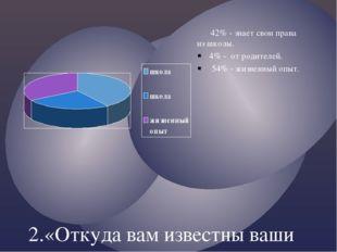 2.«Откуда вам известны ваши права?» учащиеся 9 класс. 42% - знает свои права