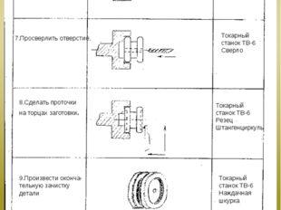 Последовательность технологических операций Графическое изображение Инструмен