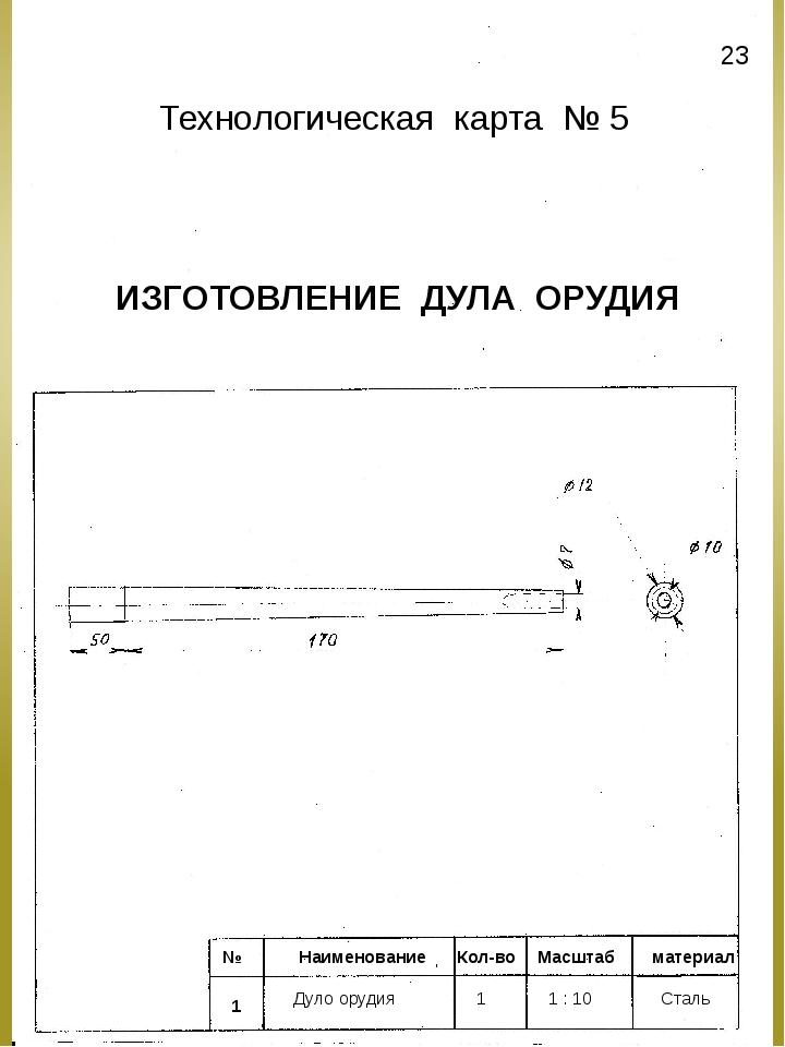 ИЗГОТОВЛЕНИЕ ДУЛА ОРУДИЯ № Наименование Кол-во Масштаб материал 1 Дуло орудия...