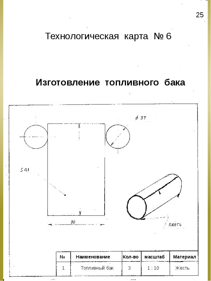 Изготовление топливного бака № Наименование Кол-во масштаб Материал 1 Топливн...