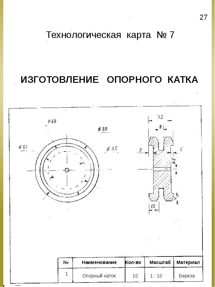 ИЗГОТОВЛЕНИЕ ОПОРНОГО КАТКА № Наименование Кол-во Масштаб Материал 1 Опорный...