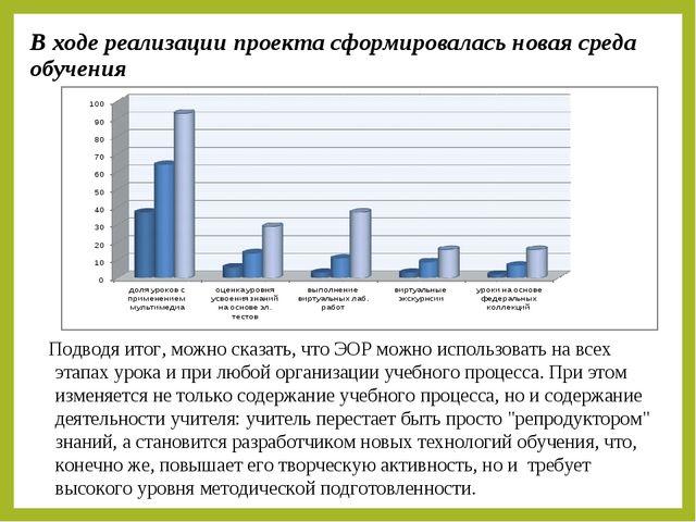 В ходе реализации проекта сформировалась новая среда обучения Подводя итог, м...