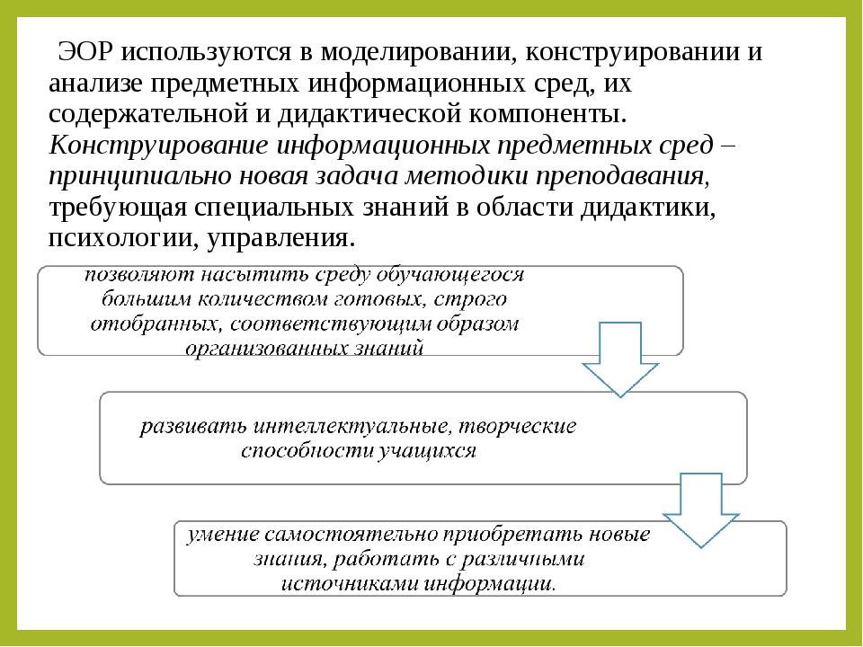 ЭОР используются в моделировании, конструировании и анализе предметных инфор...