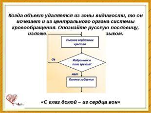 Когда объект удаляется из зоны видимости, то он исчезает и из центрального о