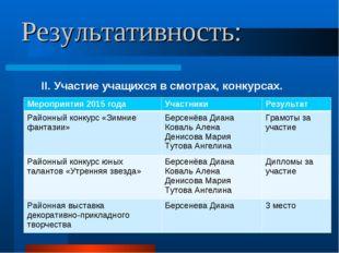 Результативность: II. Участие учащихся в смотрах, конкурсах. Мероприятия 2015