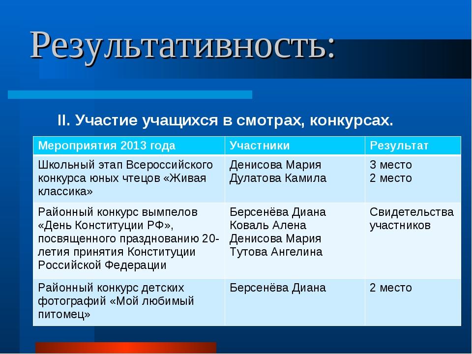 Результативность: II. Участие учащихся в смотрах, конкурсах. Мероприятия 2013...