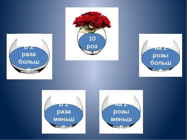 В 2 раза больше на 2 розы больше 10 роз на 2 розы меньше В 2 раза меньше 20 р...