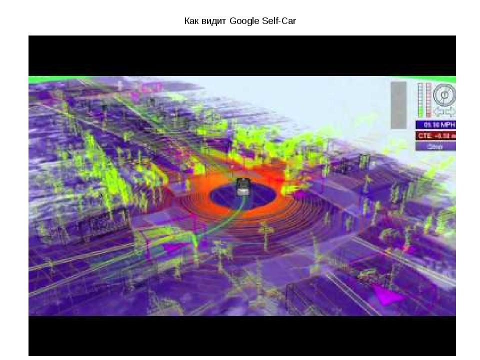 Как видит Google Self-Car