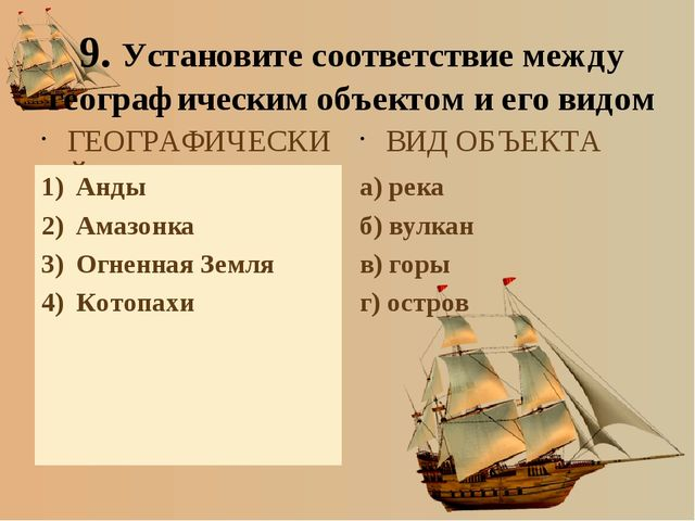 9. Установите соответствие между географическим объектом и его видом ГЕОГРАФИ...