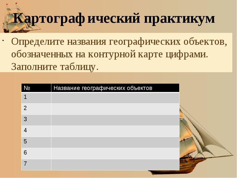Картографический практикум Определите названия географических объектов, обозн...