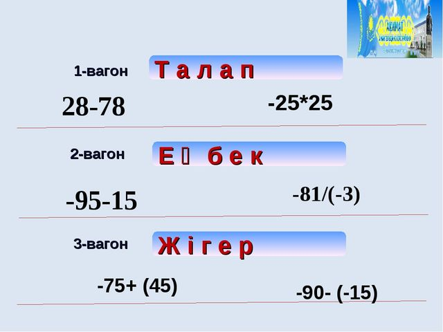 1-вагон 2-вагон 3-вагон Т а л а п Е ң б е к Ж і г е р 28-78 -25*25 -95-15 -8...