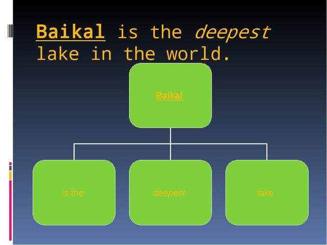 Baikal is the deepest lake in the world.