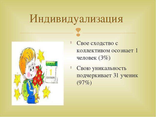 Индивидуализация Свое сходство с коллективом осознает 1 человек (3%) Свою уни...