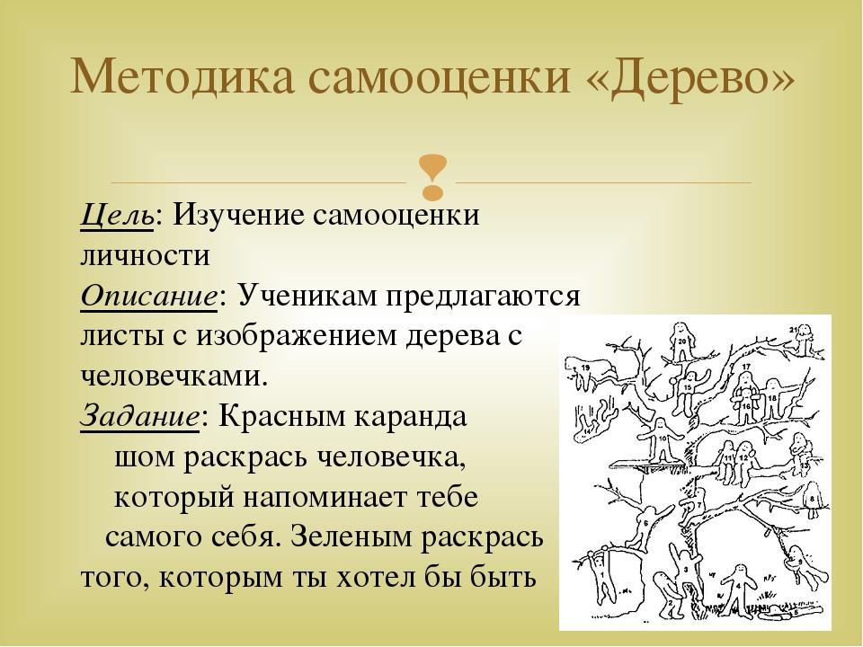 Методика самооценки «Дерево» Цель: Изучение самооценки личности Описание: Уче...