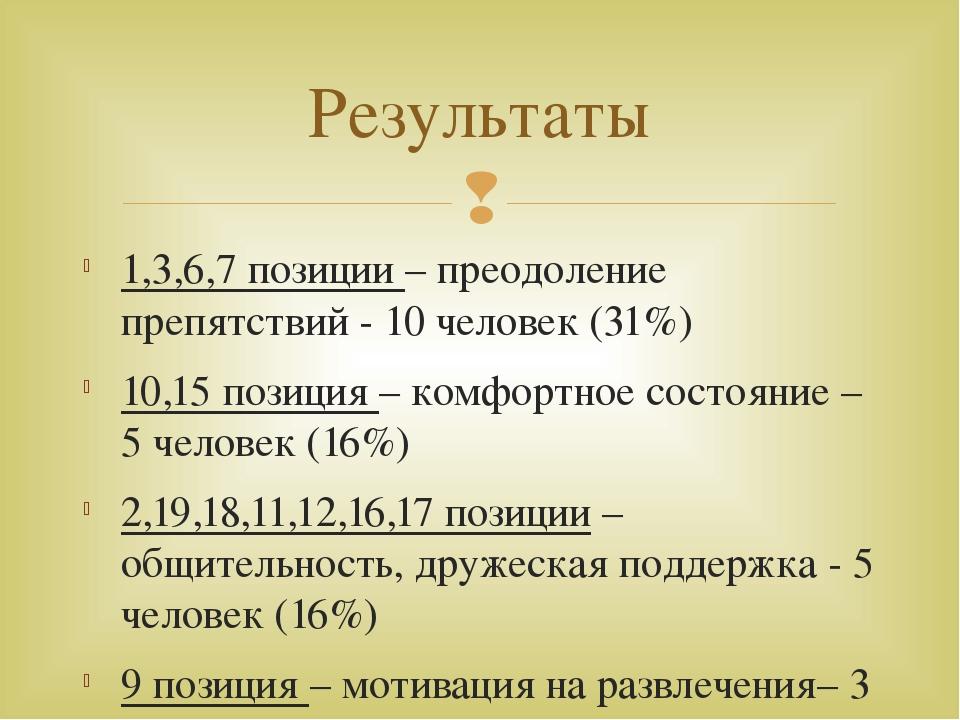 1,3,6,7 позиции – преодоление препятствий - 10 человек (31%) 10,15 позиция –...