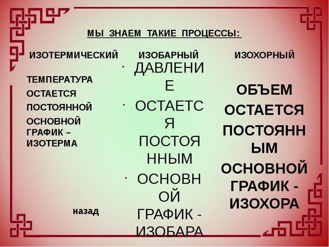 Повторим графики изопроцессов P P P T T V ПО ДАННЫМ ГРАФИКАМ ОПРЕДЕЛИТЕ :