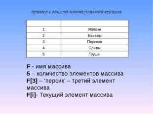 ПРИМЕР 1. МАССИВ НАИМЕНОВАНИЙ ФРУКТОВ F - имя массива 5 – количество элементо