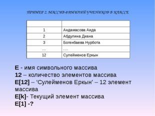 ПРИМЕР 2. МАССИВ ФАМИЛИЙ УЧЕНИКОВ В КЛАССЕ E - имя символьного массива 12 – к