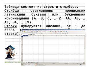 Таблица состоит из строк и столбцов. Столбцы озаглавлены прописными латинским