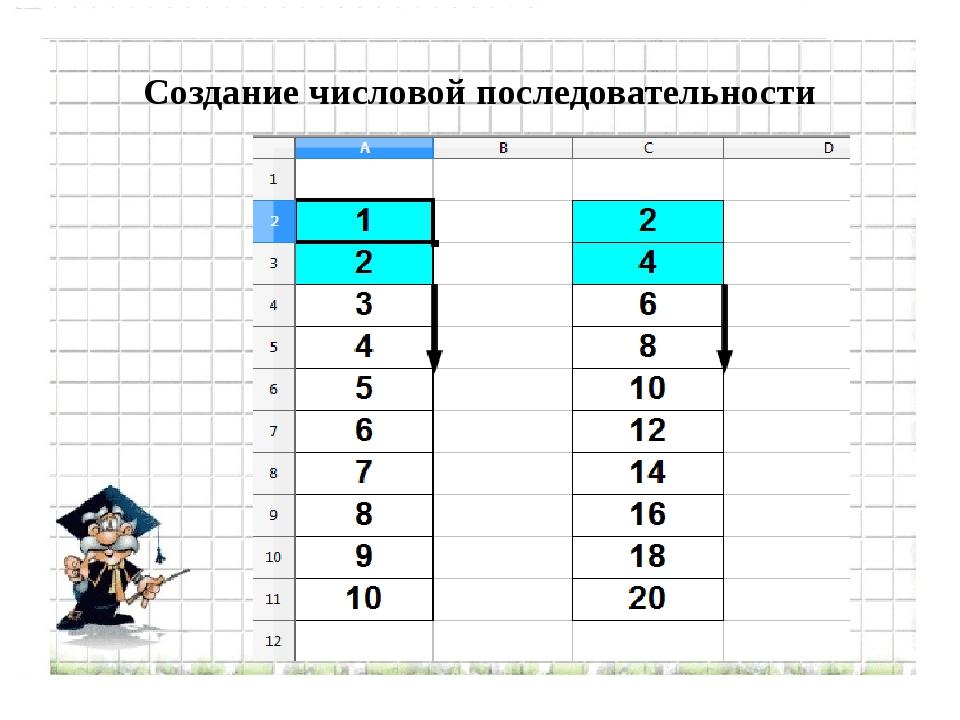 Создание числовой последовательности