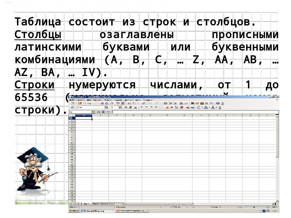 Таблица состоит из строк и столбцов. Столбцы озаглавлены прописными латинским...