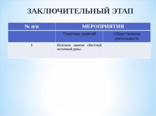 ЗАКЛЮЧИТЕЛЬНЫЙ ЭТАП № п/пМЕРОПРИЯТИЯ Тематика занятийОбщественная деятель