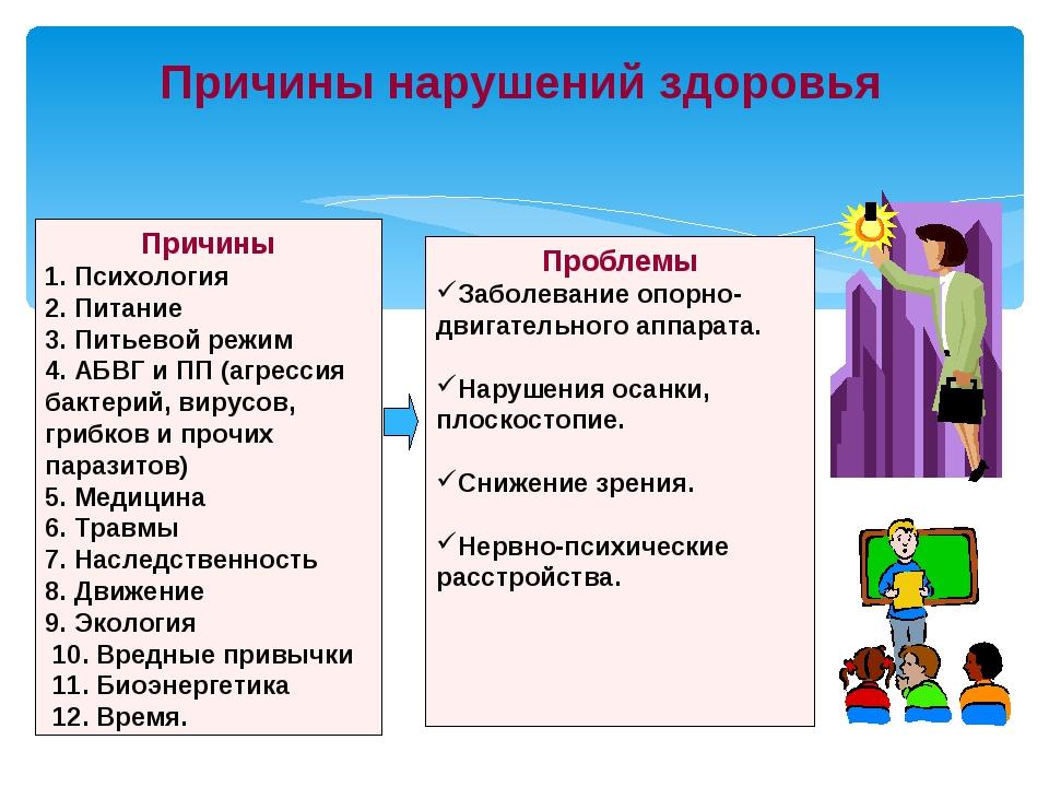 Причины нарушений здоровья Причины 1. Психология 2. Питание 3. Питьевой режим...