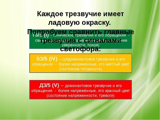 Т3/5 (I) - тоническое трезвучие и его обращения - самые устойчивые, это зелён...