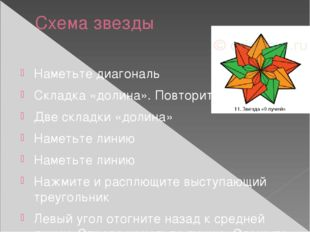 Схема звезды Наметьте диагональ Складка «долина». Повторите слева. Две складк