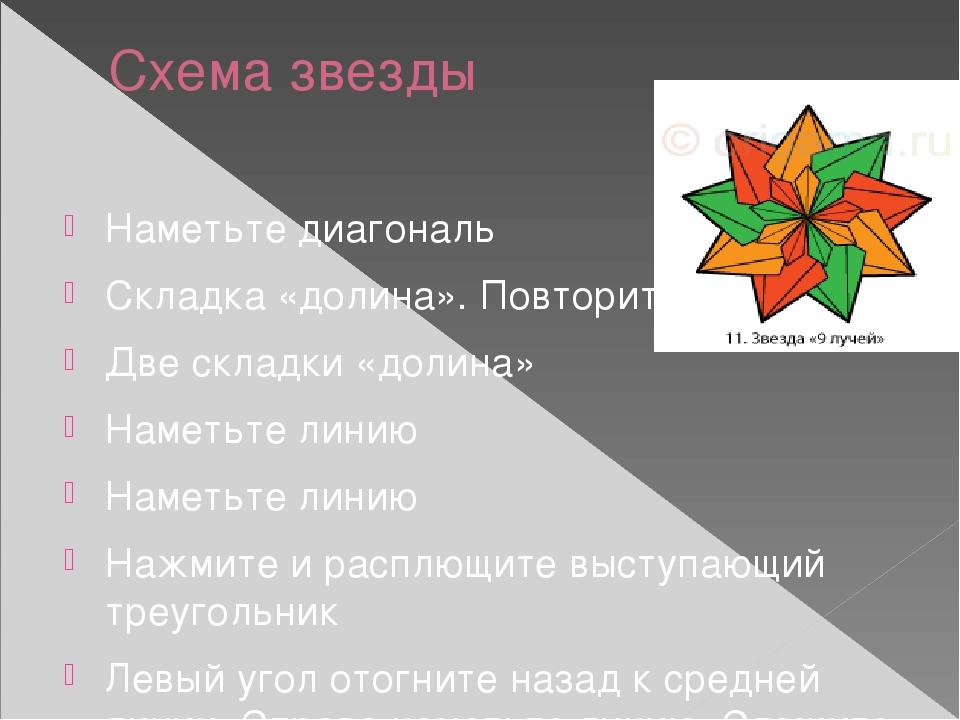 Схема звезды Наметьте диагональ Складка «долина». Повторите слева. Две складк...