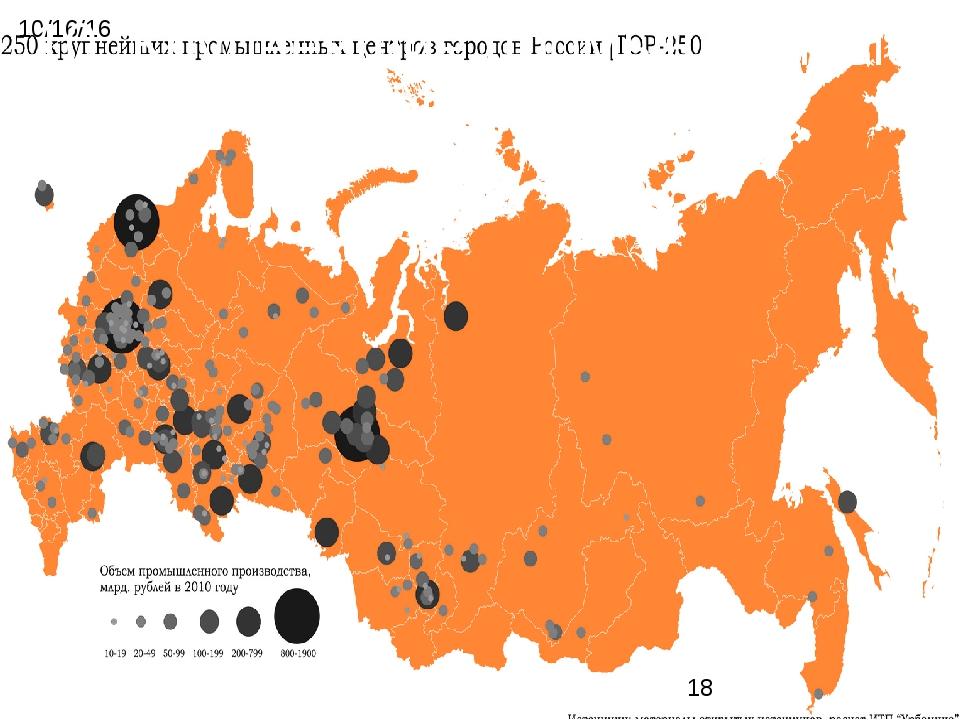 10. Крупнейшие промышленные центры России