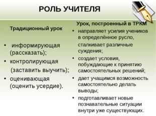 РОЛЬ УЧИТЕЛЯ Традиционный урок информирующая (рассказать); контролирующая (з