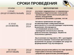 СРОКИ ПРОВЕДЕНИЯ ЭТАПЫСРОКИ МЕРОПРИЯТИЯ I ЭТАП (ПОДГОТОВИТЕЛЬНЫЙ)2012/ 201