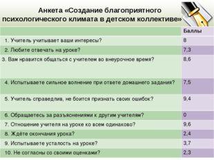 Анкета «Создание благоприятного психологического климата в детском коллектив