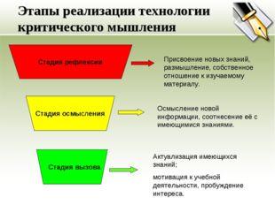 Этапы реализации технологии критического мышления Стадия рефлексии Стадия осм
